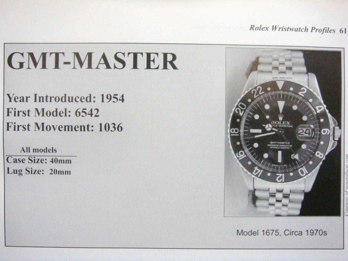 Rolex GMT-Master/GMT-Master II Reference/ Model numbers