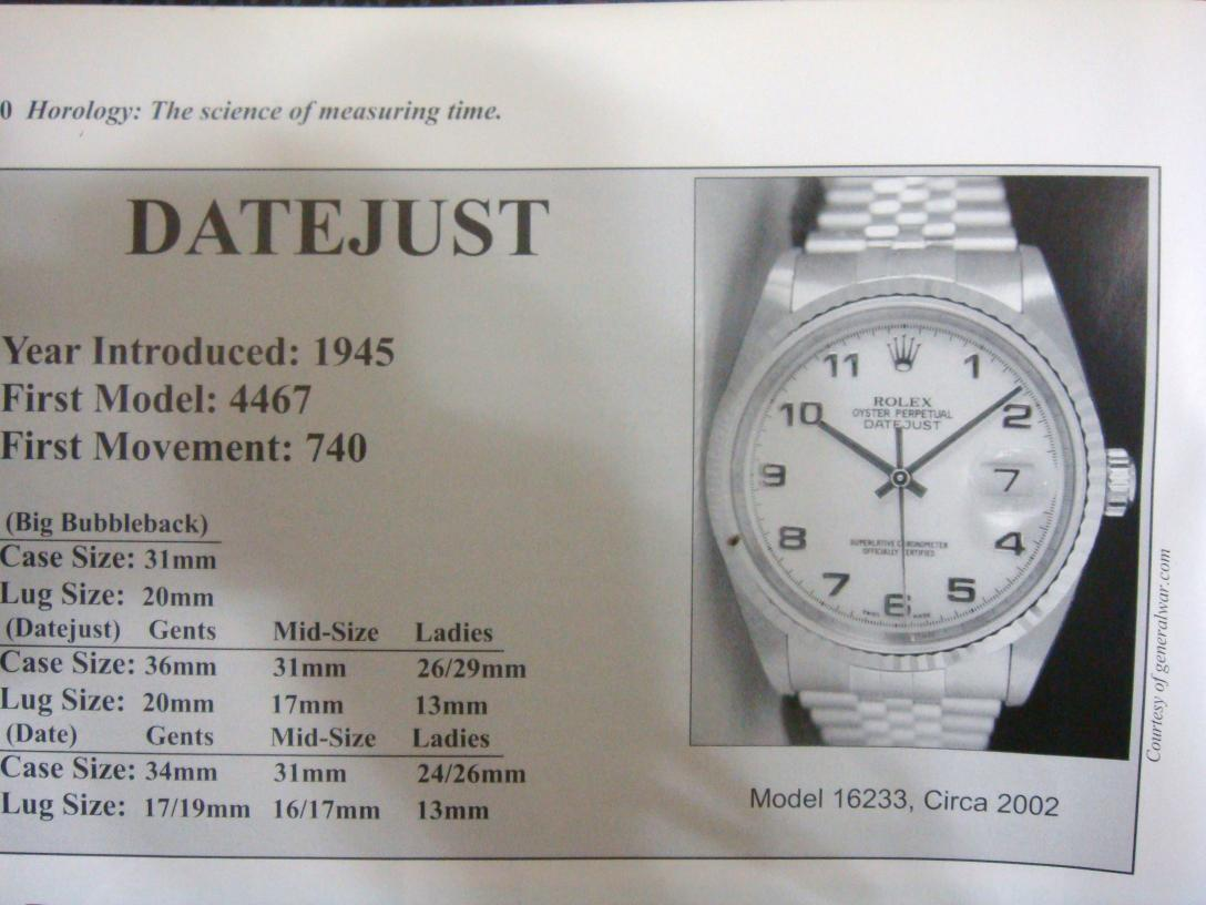 Rolex Datejust/ Date Reference/Model numbers
